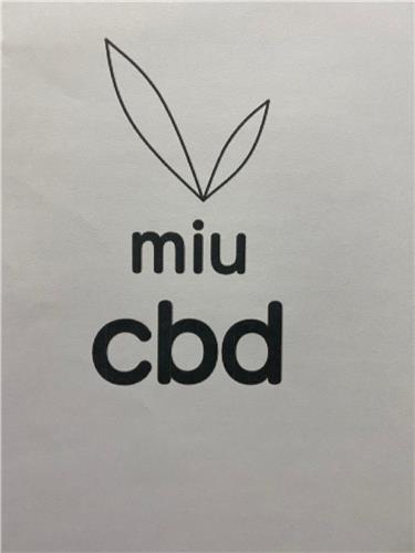 MIU CBD Patch